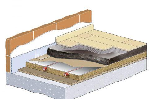 aufbaustruktur-einer-fusbodenheizung